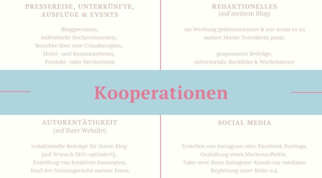 Kooperation mit Travellerin_Art von Kooperationen
